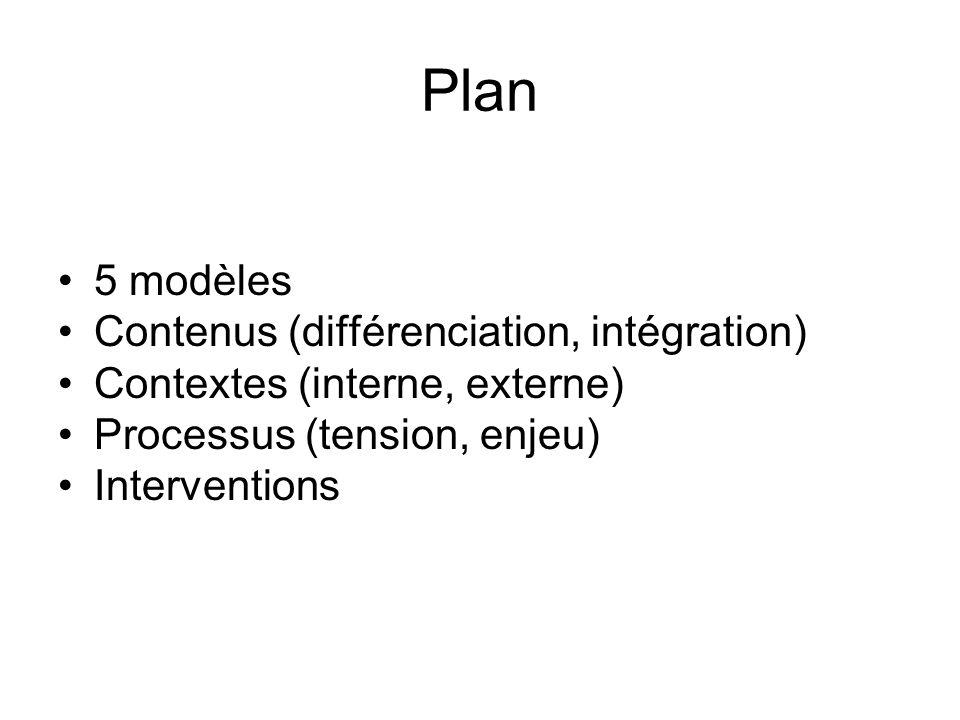 Plan 5 modèles Contenus (différenciation, intégration)