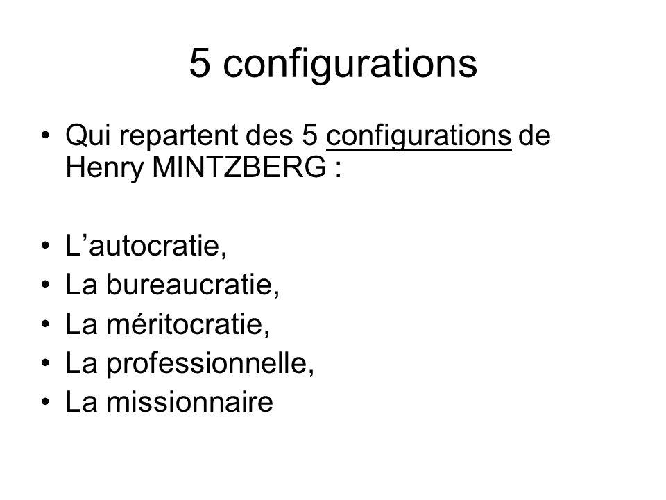 5 configurations Qui repartent des 5 configurations de Henry MINTZBERG : L'autocratie, La bureaucratie,