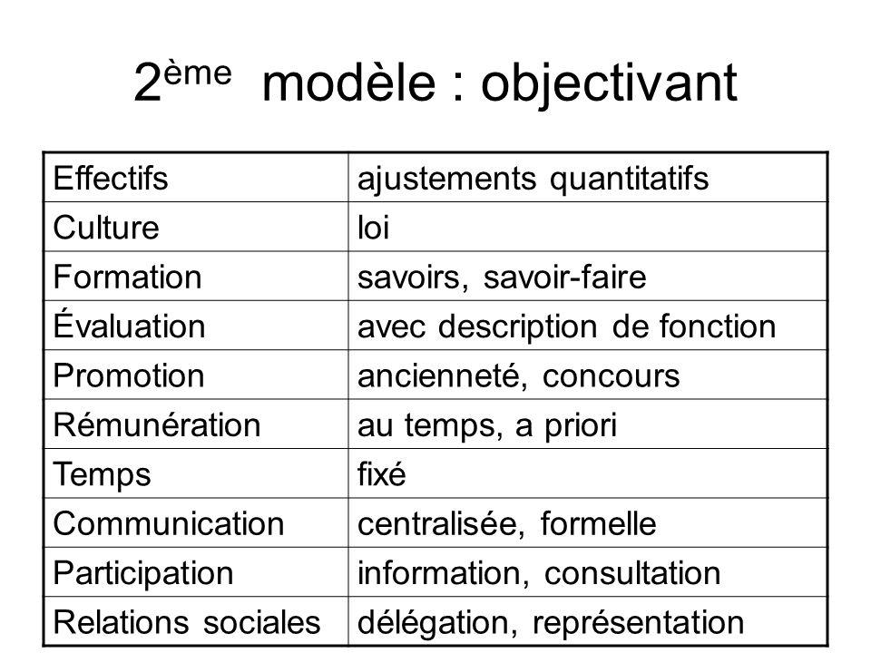 2ème modèle : objectivant