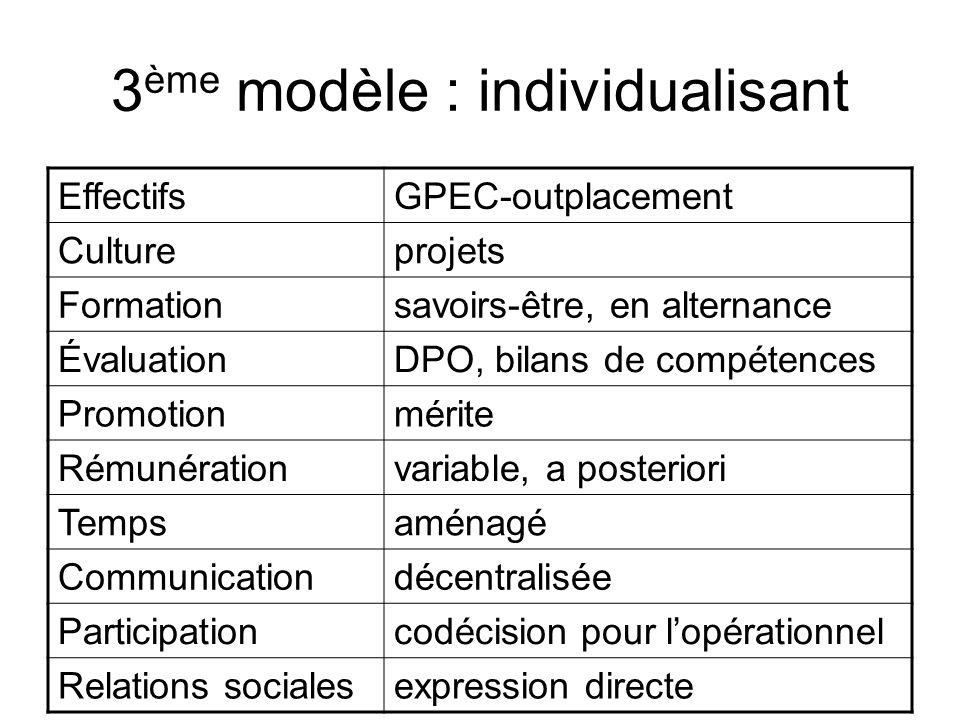 3ème modèle : individualisant