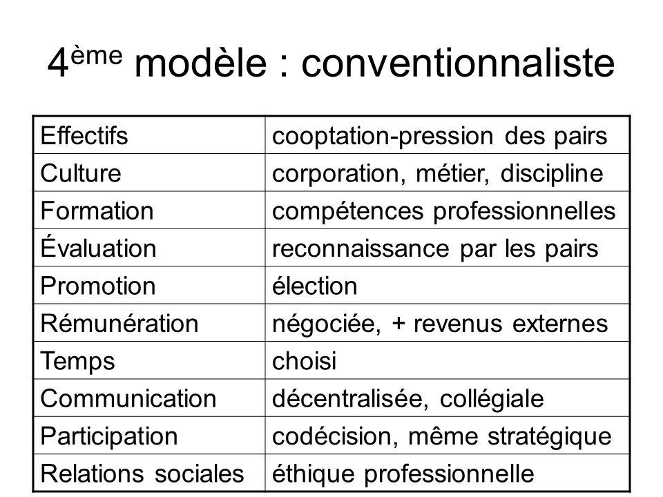 4ème modèle : conventionnaliste