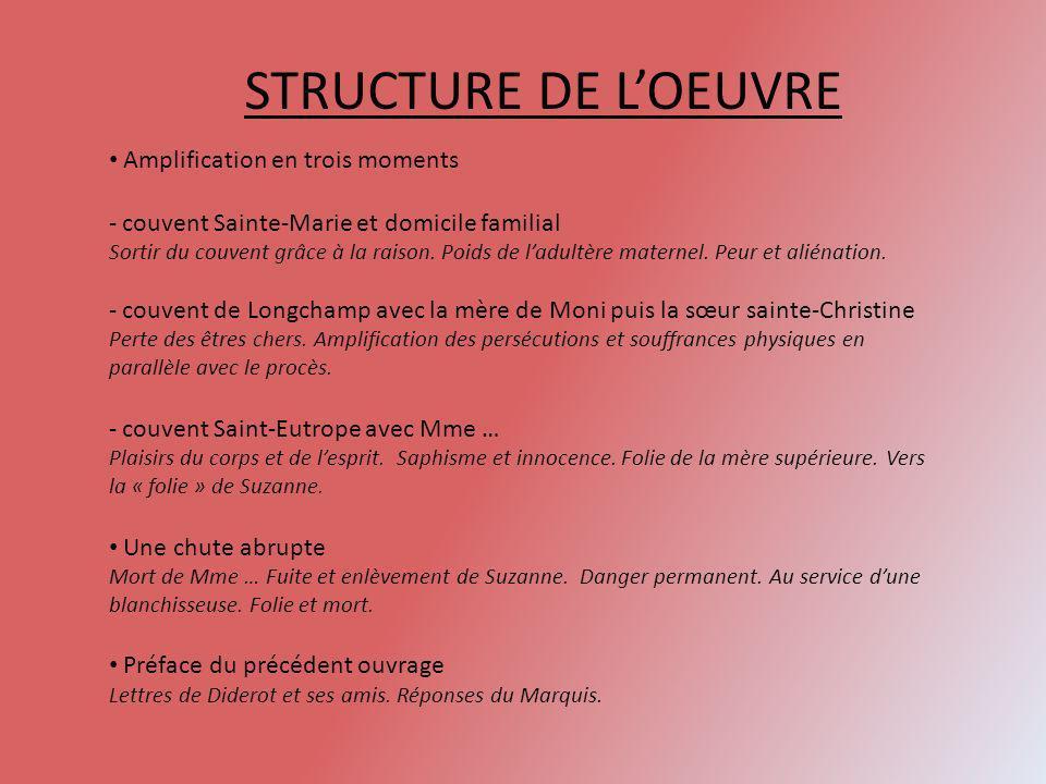 STRUCTURE DE L'OEUVRE Amplification en trois moments