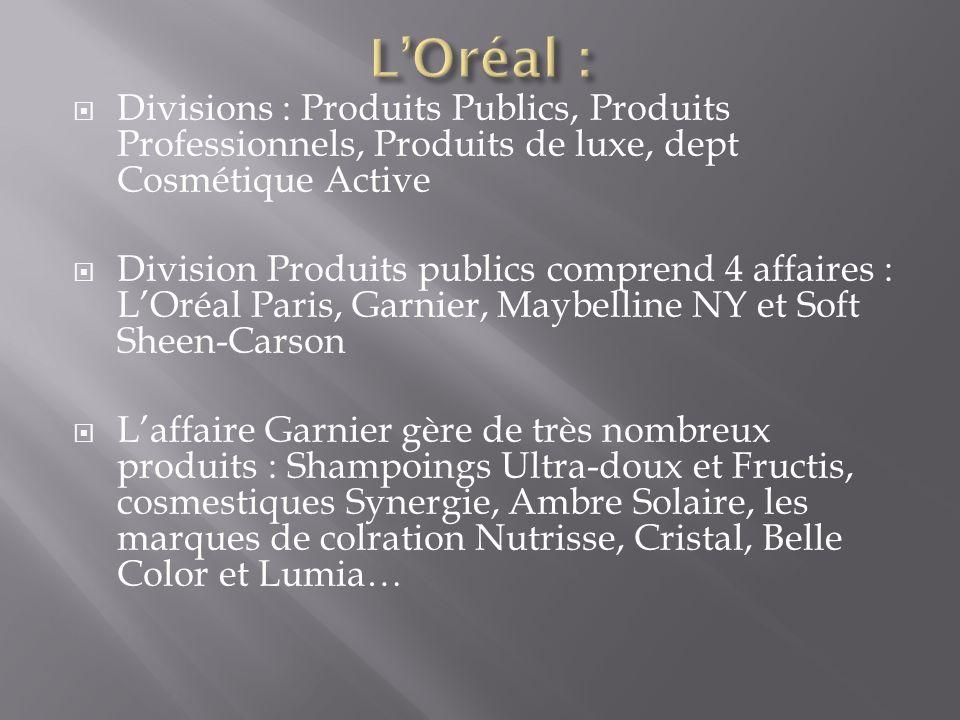 L'Oréal : Divisions : Produits Publics, Produits Professionnels, Produits de luxe, dept Cosmétique Active.
