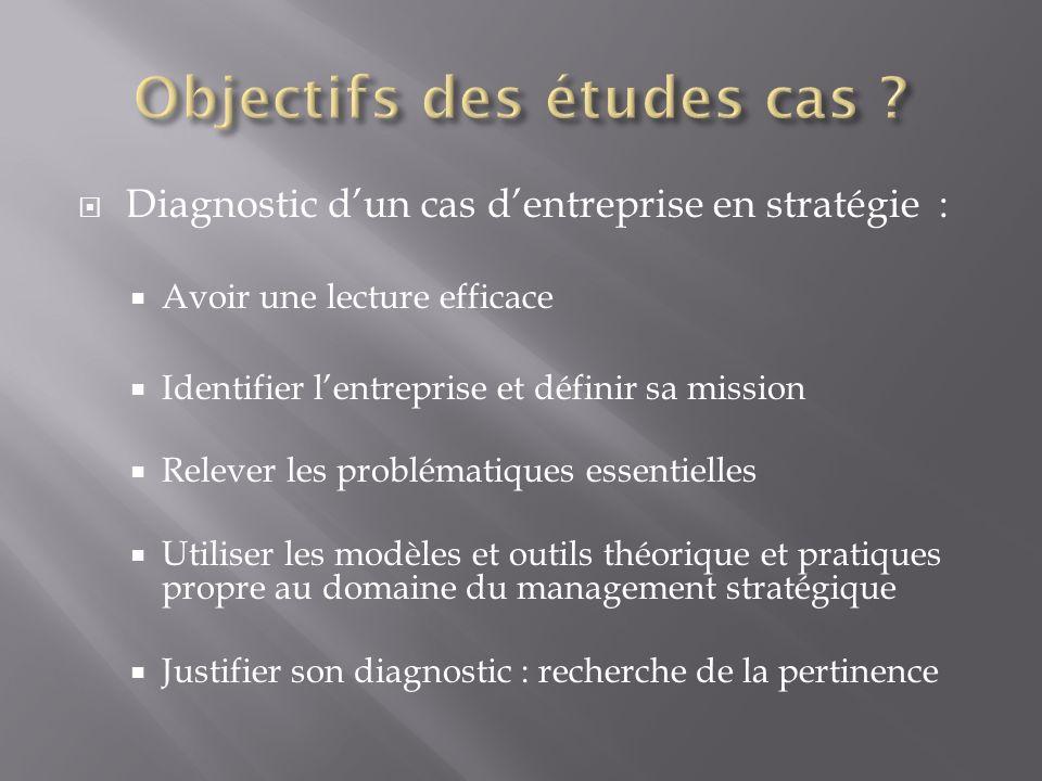 Objectifs des études cas