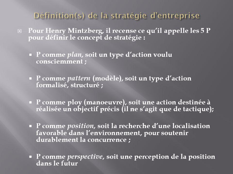 Définition(s) de la stratégie d'entreprise