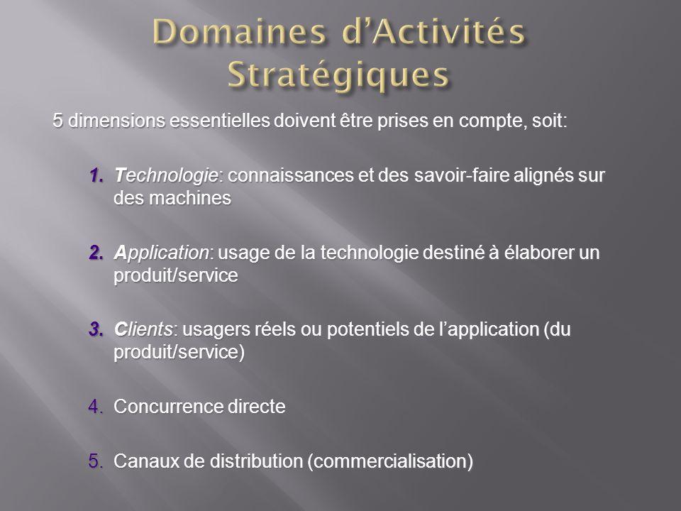 Domaines d'Activités Stratégiques
