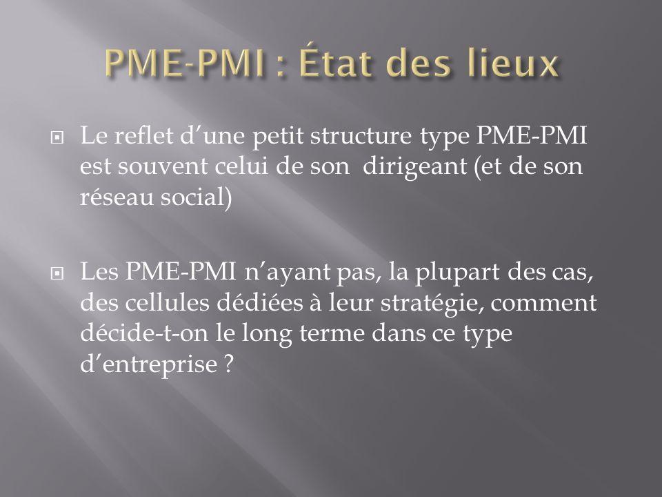 PME-PMI : État des lieux