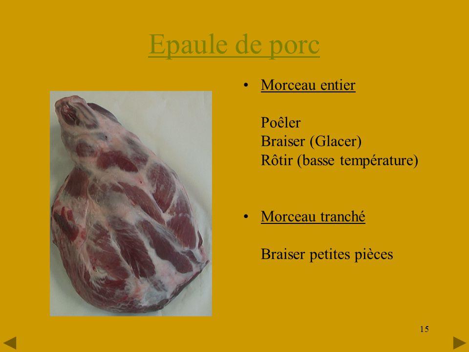 Epaule de porc Morceau entier Poêler Braiser (Glacer)