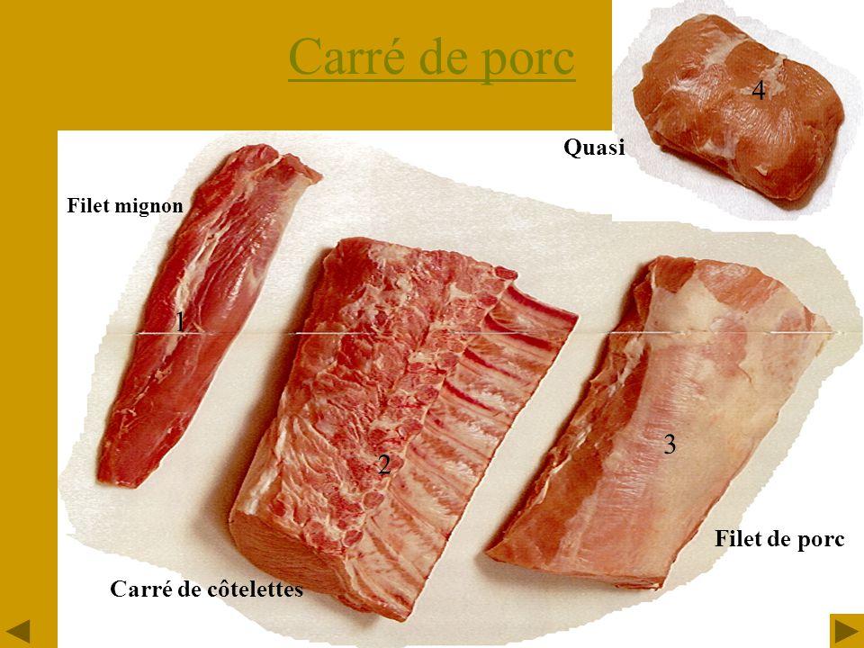 Carré de porc 4 1 3 2 Quasi Filet de porc Carré de côtelettes