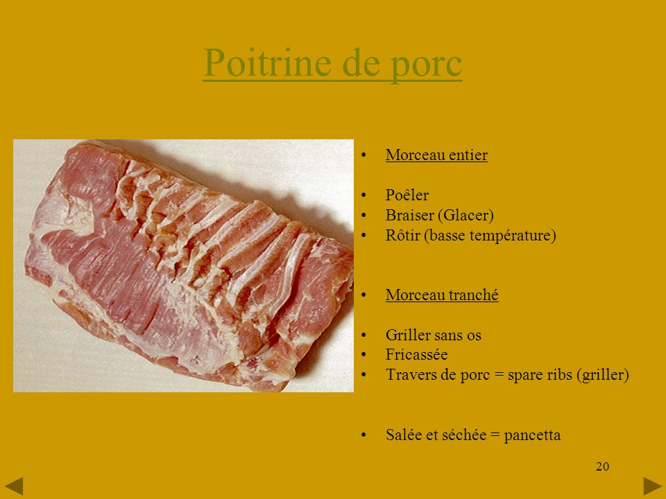 Poitrine de porc Morceau entier Poêler Braiser (Glacer)