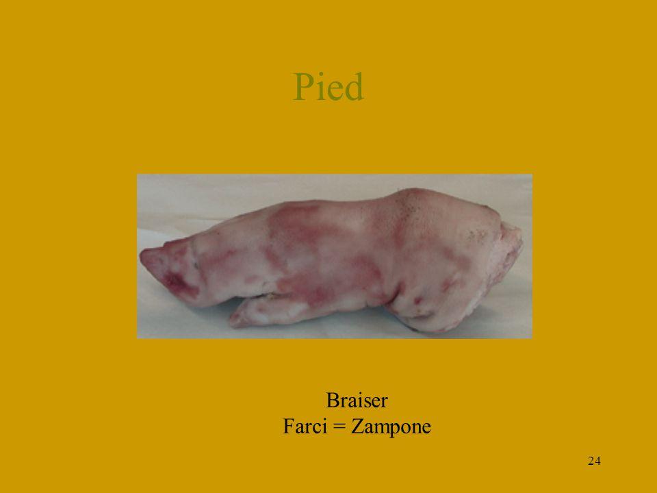 Pied Braiser Farci = Zampone