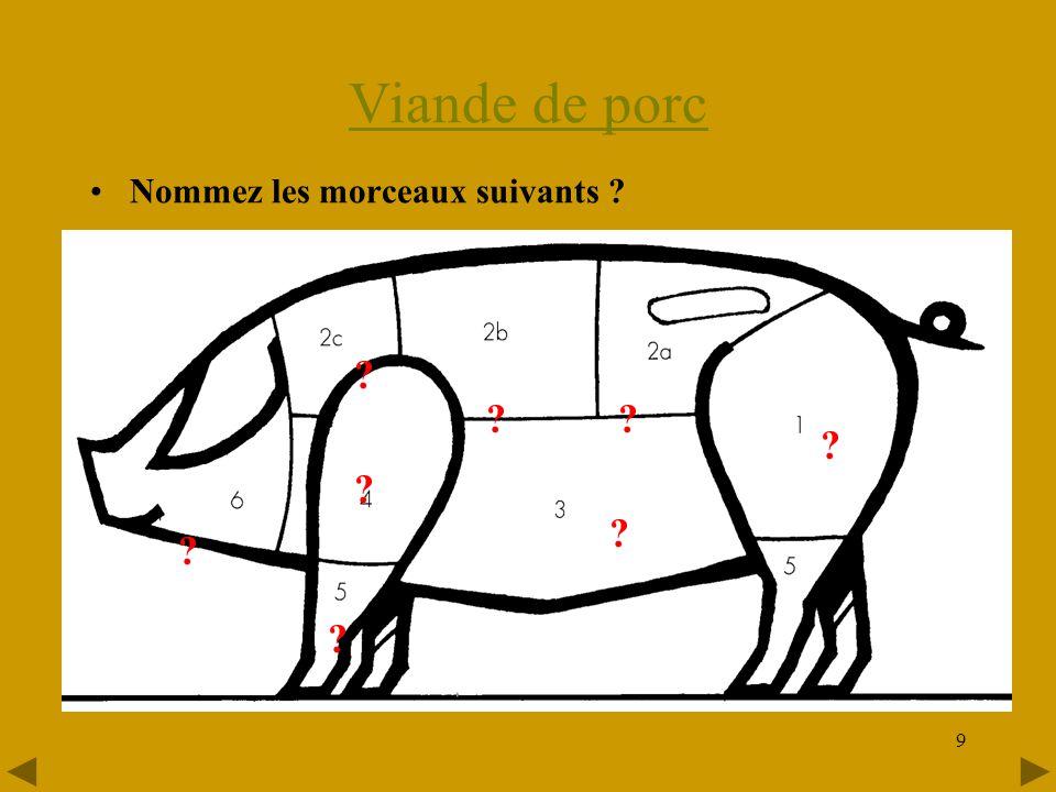 Viande de porc Nommez les morceaux suivants