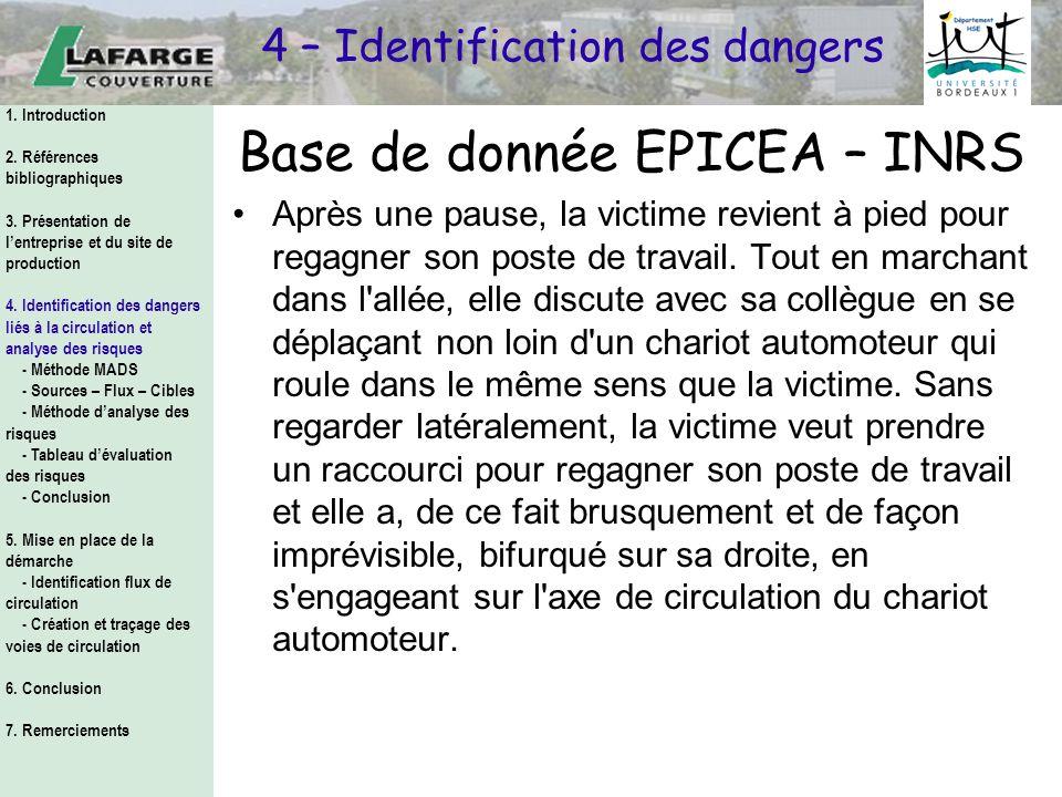 Base de donnée EPICEA – INRS