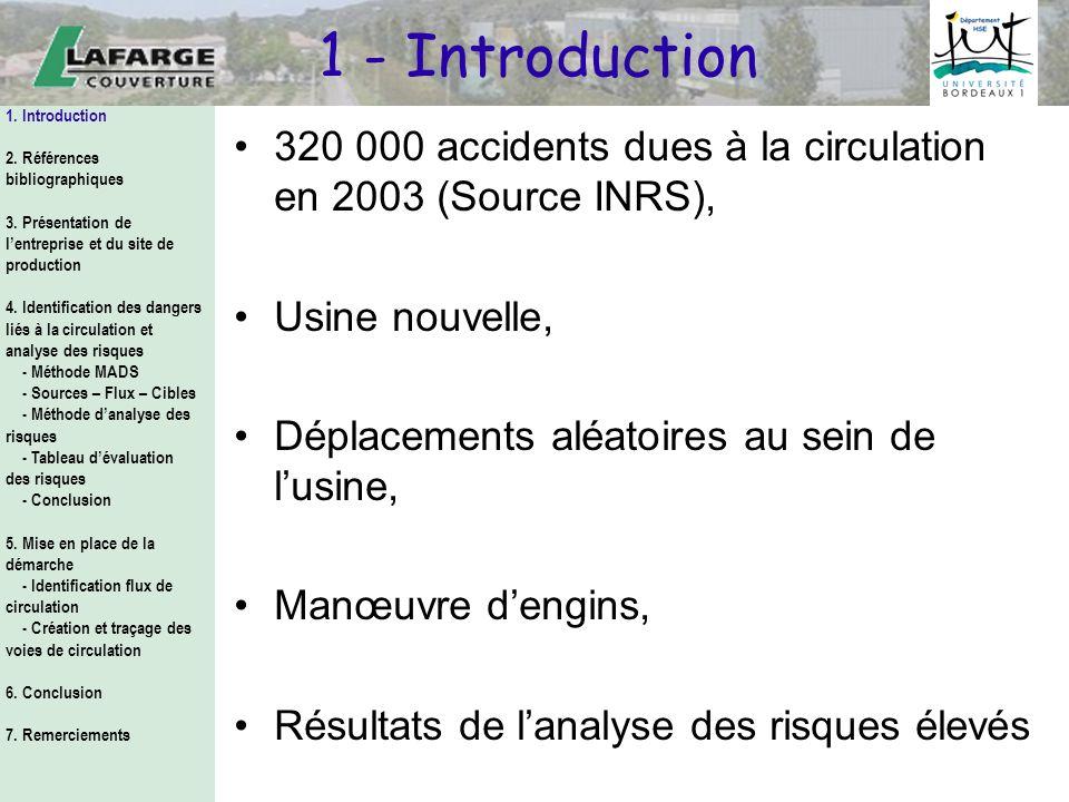1 - Introduction 1. Introduction. 2. Références bibliographiques. 3. Présentation de l'entreprise et du site de production.