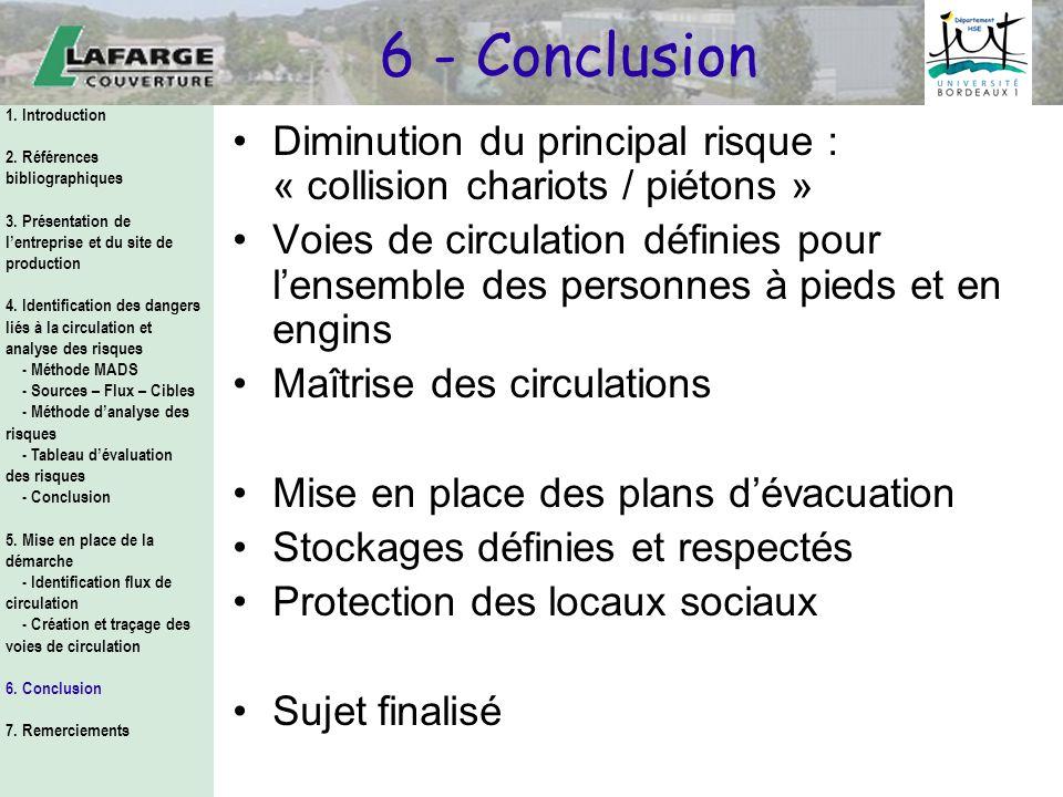 6 - Conclusion 1. Introduction. 2. Références bibliographiques. 3. Présentation de l'entreprise et du site de production.