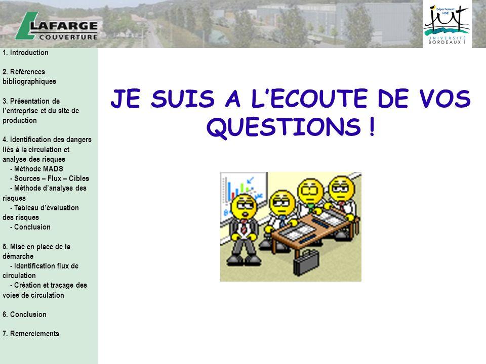 JE SUIS A L'ECOUTE DE VOS QUESTIONS !