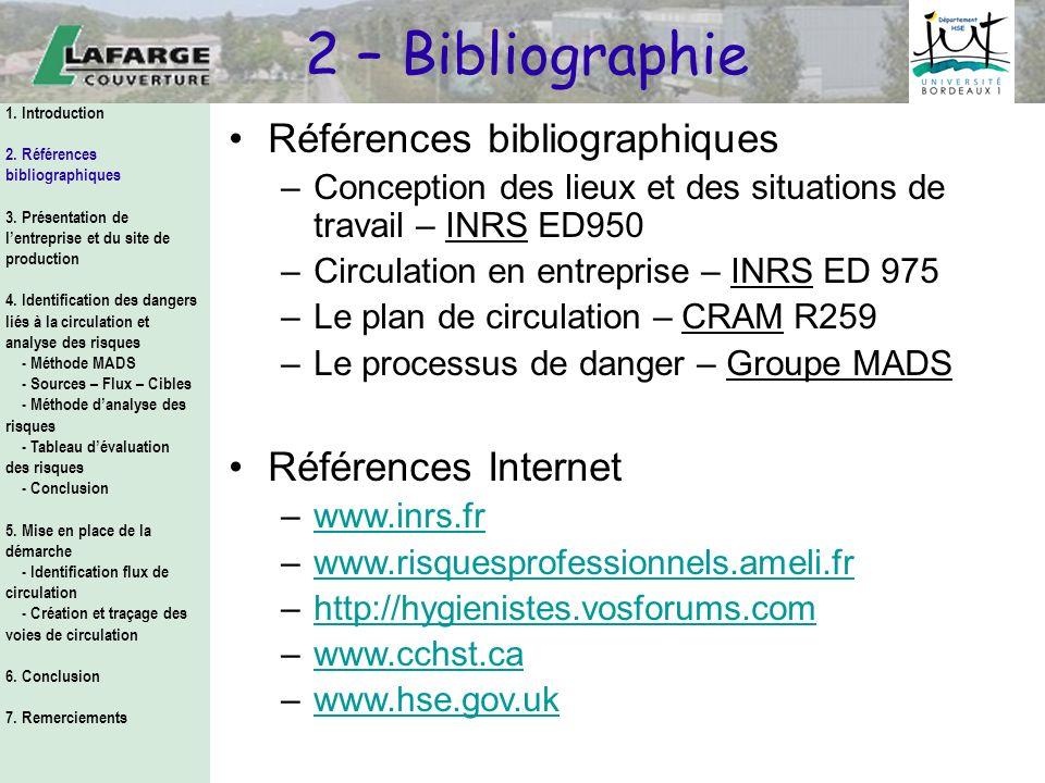 2 – Bibliographie Références bibliographiques Références Internet