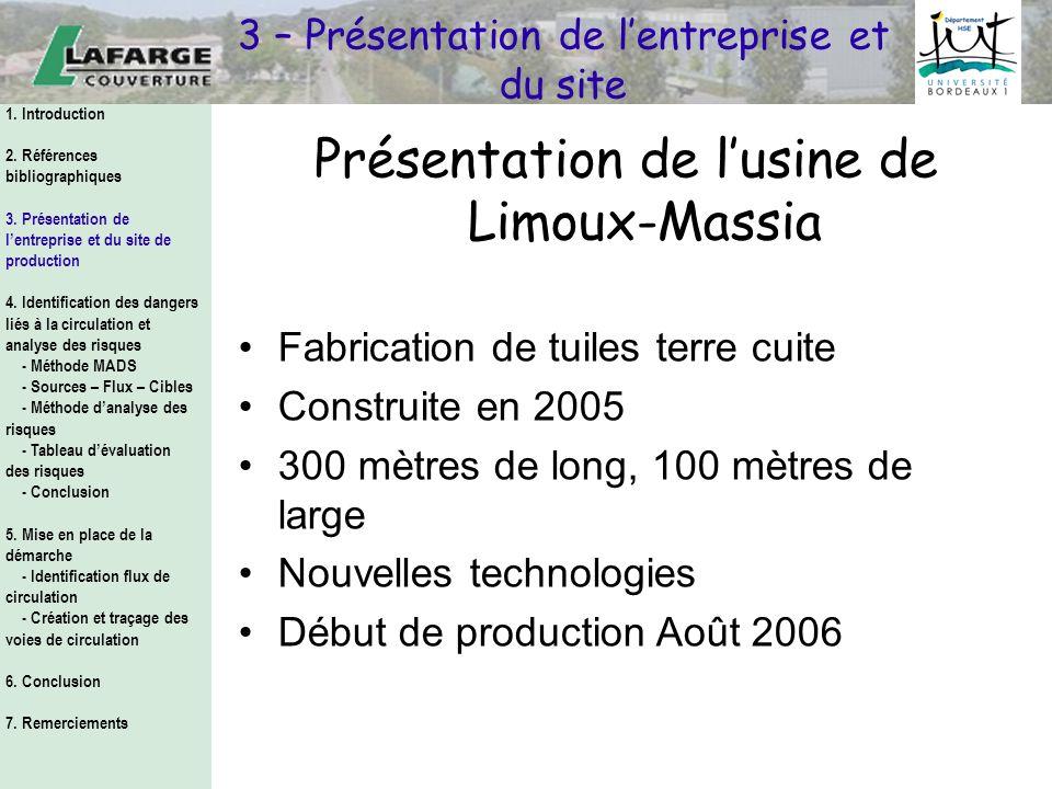 Présentation de l'usine de Limoux-Massia