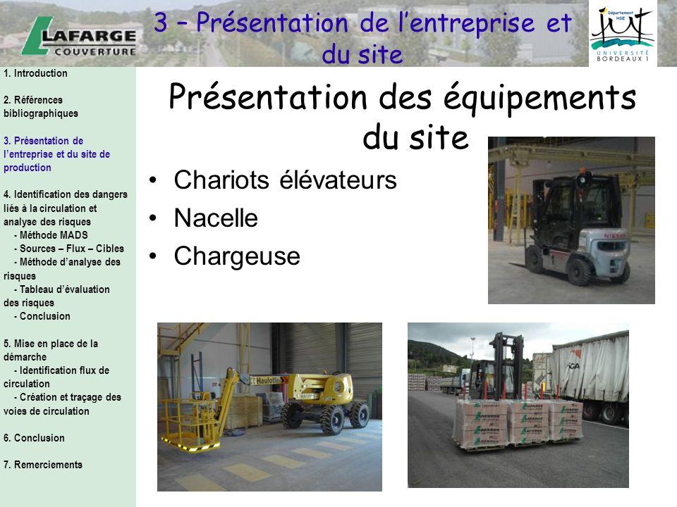 Présentation des équipements du site