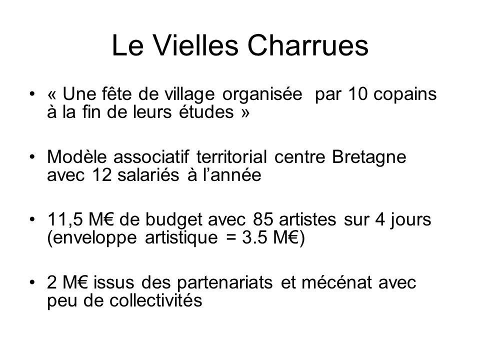 Le Vielles Charrues « Une fête de village organisée par 10 copains à la fin de leurs études »