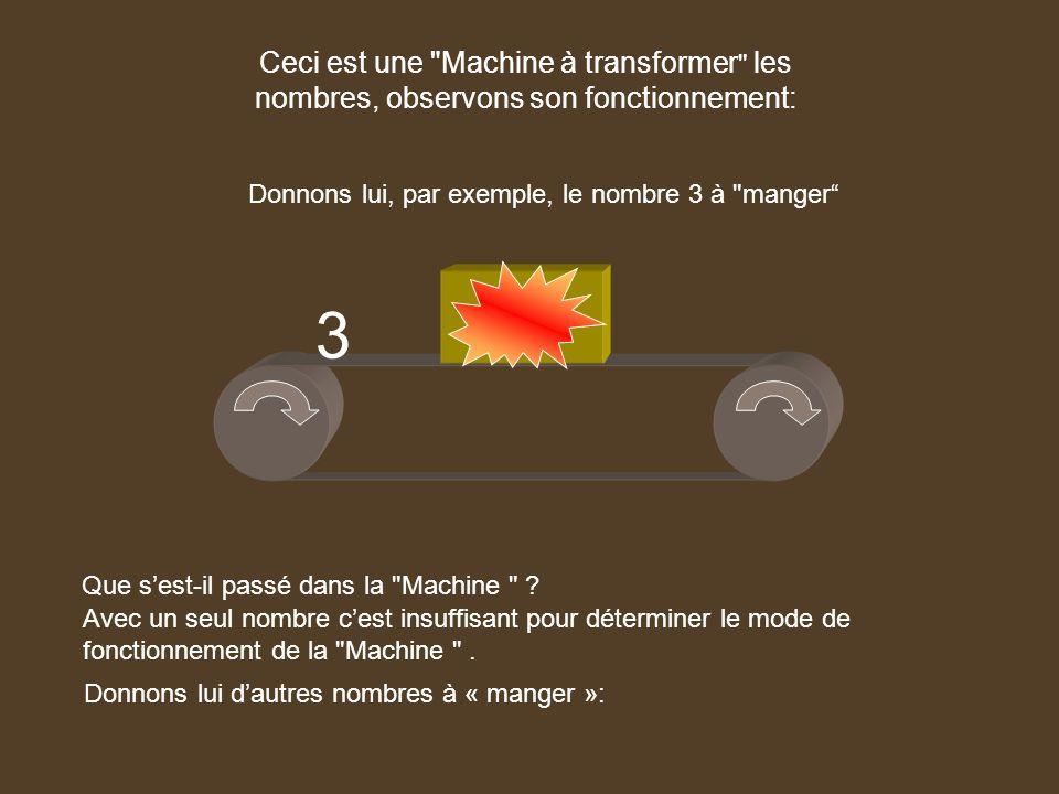 Ceci est une Machine à transformer les nombres, observons son fonctionnement: