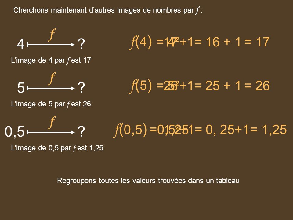 Cherchons maintenant d'autres images de nombres par f :
