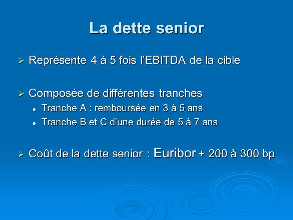 La dette senior Représente 4 à 5 fois l'EBITDA de la cible