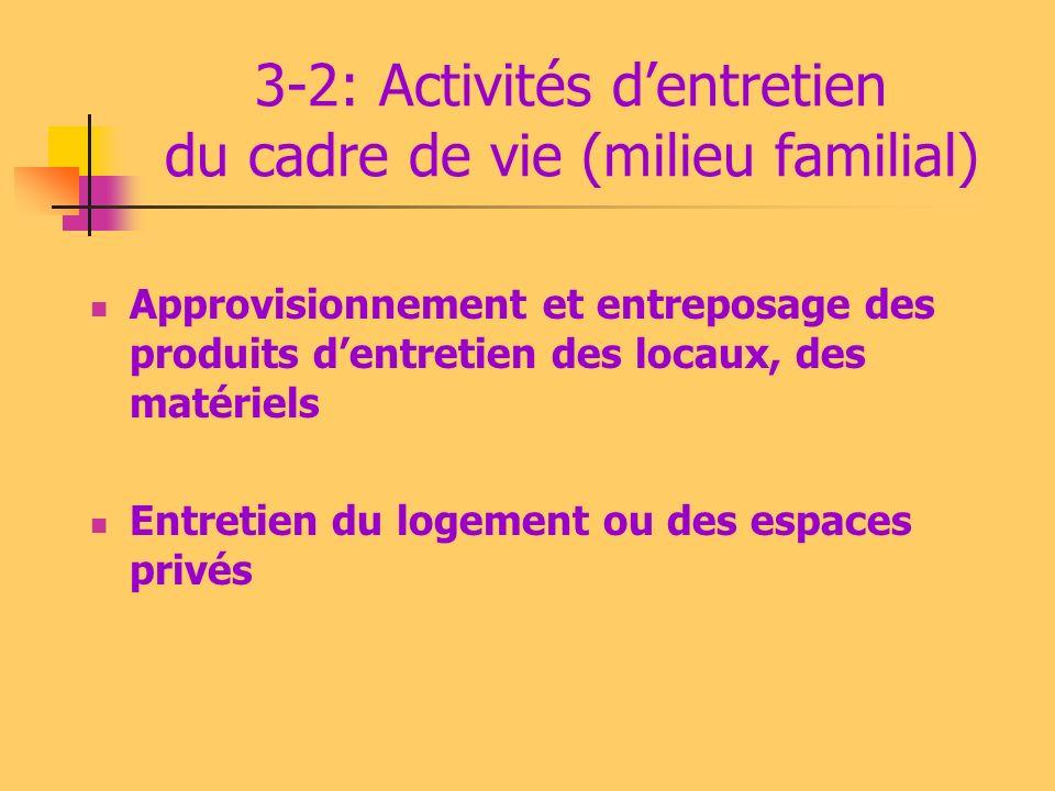 3-2: Activités d'entretien du cadre de vie (milieu familial)