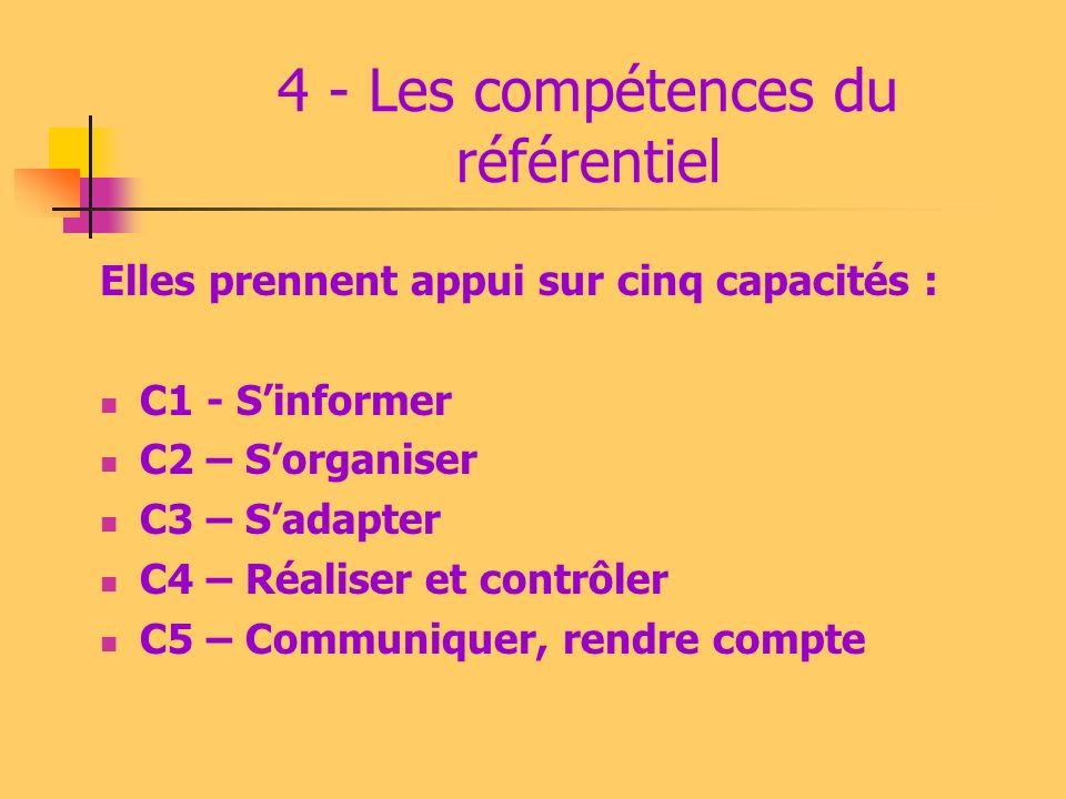 4 - Les compétences du référentiel