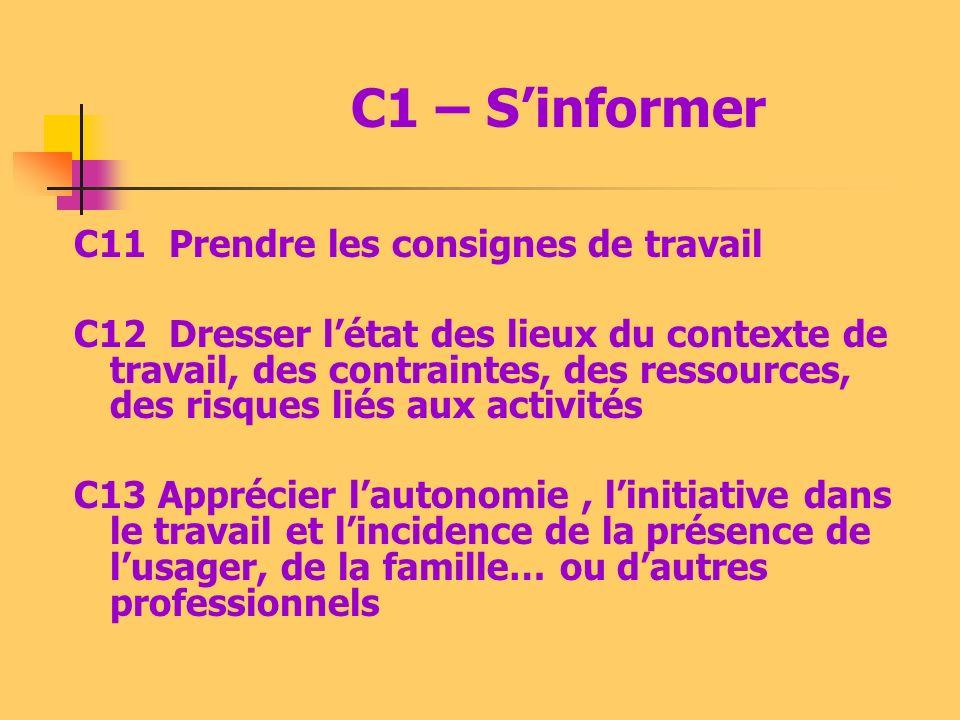 C1 – S'informer C11 Prendre les consignes de travail