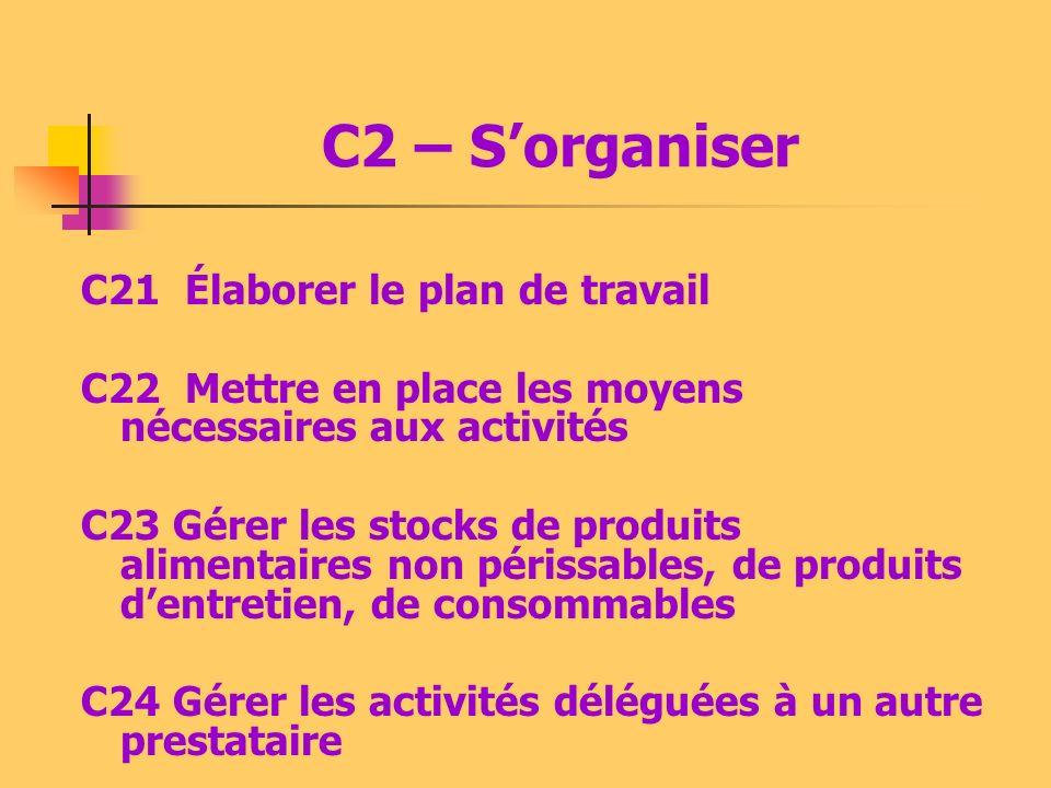 C2 – S'organiser C21 Élaborer le plan de travail