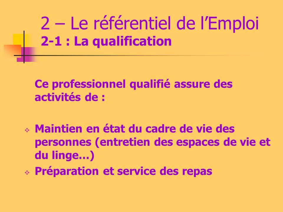 2 – Le référentiel de l'Emploi 2-1 : La qualification
