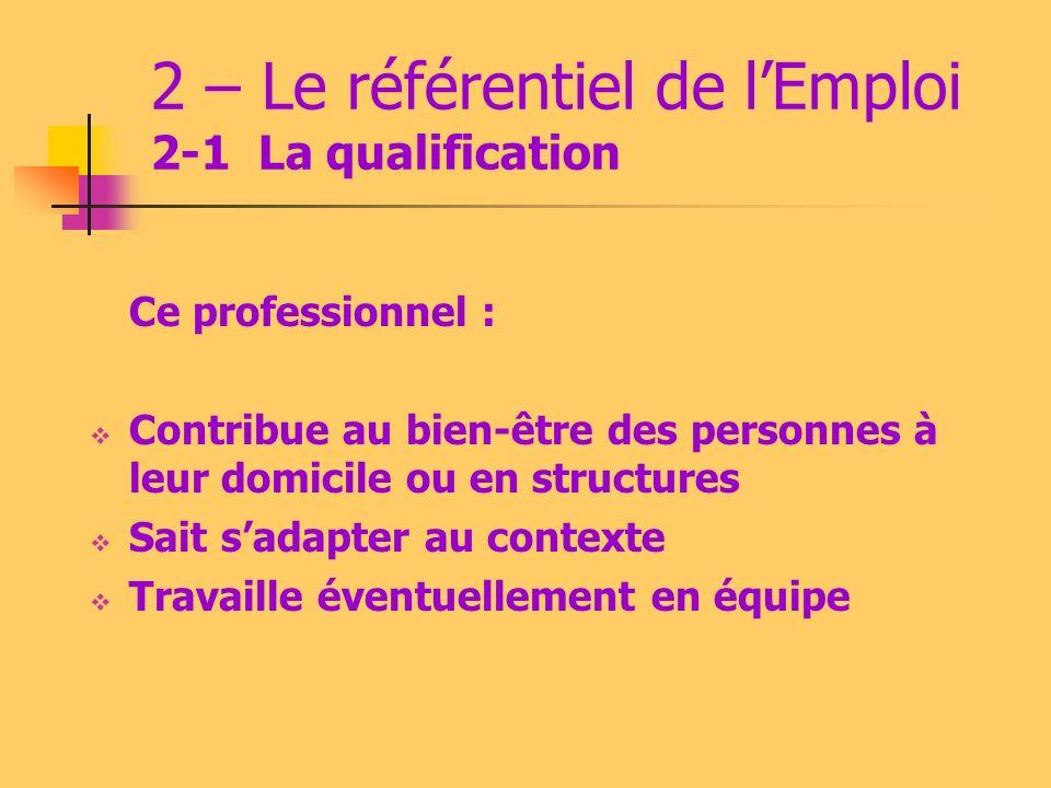 2 – Le référentiel de l'Emploi 2-1 La qualification