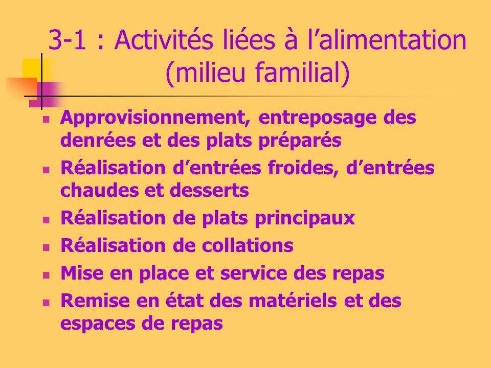 3-1 : Activités liées à l'alimentation (milieu familial)