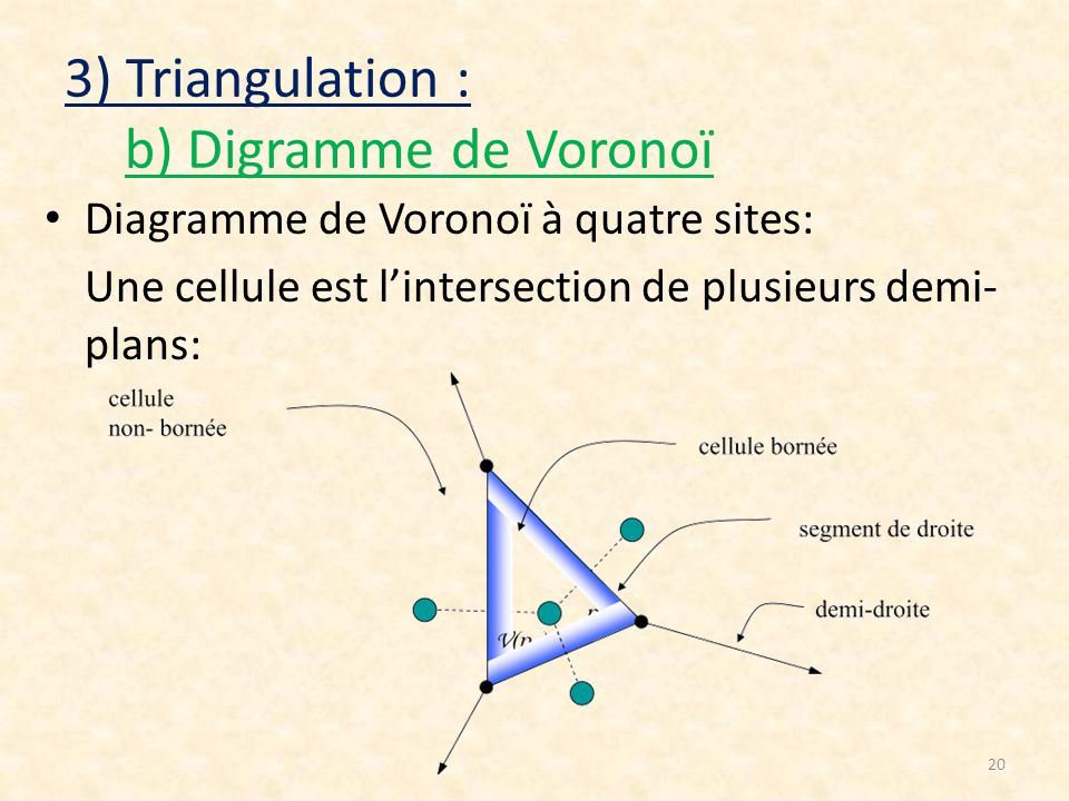 3) Triangulation : b) Digramme de Voronoï