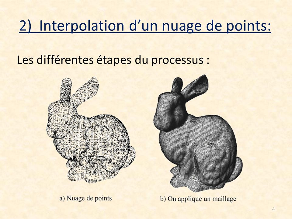 2) Interpolation d'un nuage de points: