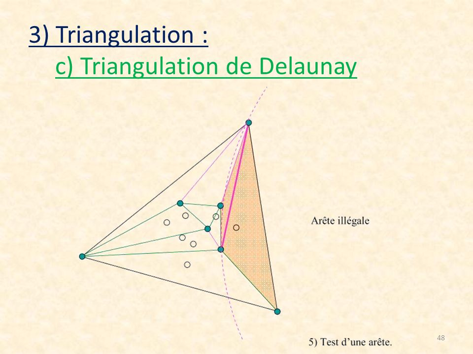3) Triangulation : c) Triangulation de Delaunay