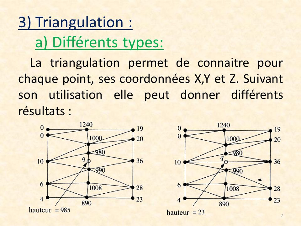 3) Triangulation : a) Différents types: