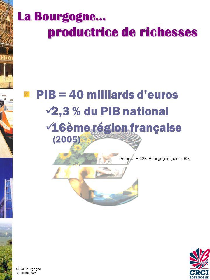 Source – C2R Bourgogne juin 2008