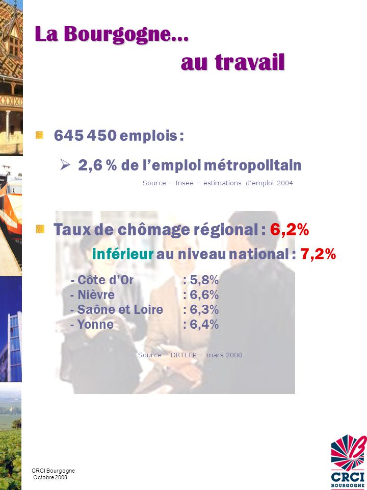 Source – Insee – estimations d'emploi 2004