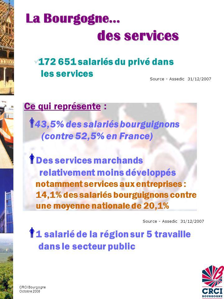 des services La Bourgogne… 172 651 salariés du privé dans les services