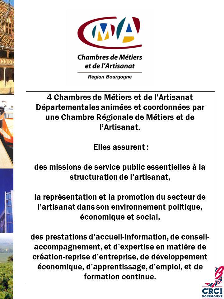 4 Chambres de Métiers et de l'Artisanat Départementales animées et coordonnées par une Chambre Régionale de Métiers et de l'Artisanat.