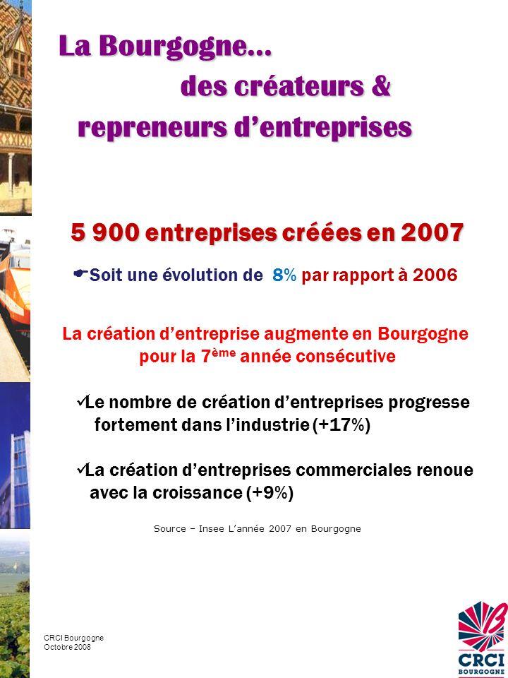 des créateurs & La Bourgogne… repreneurs d'entreprises