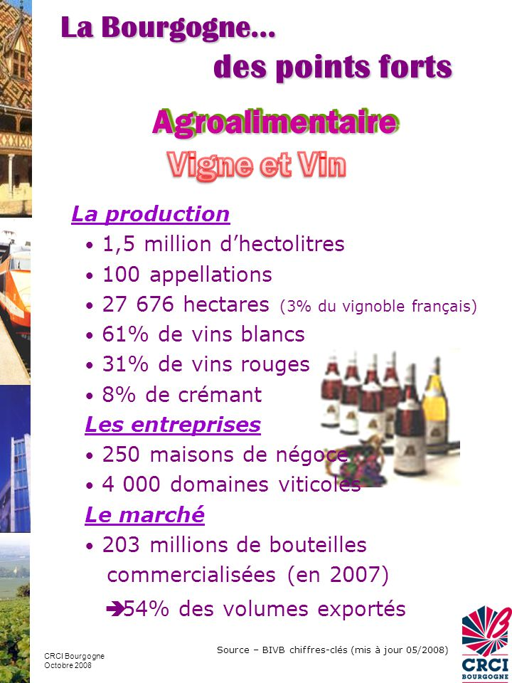 Source – BIVB chiffres-clés (mis à jour 05/2008)