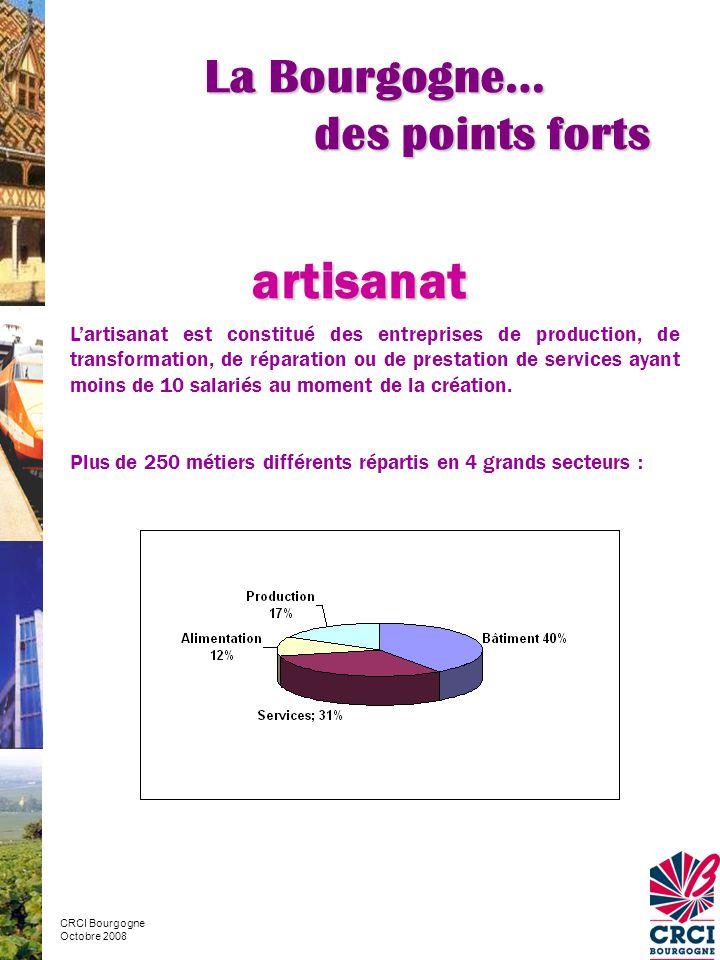 La Bourgogne… des points forts