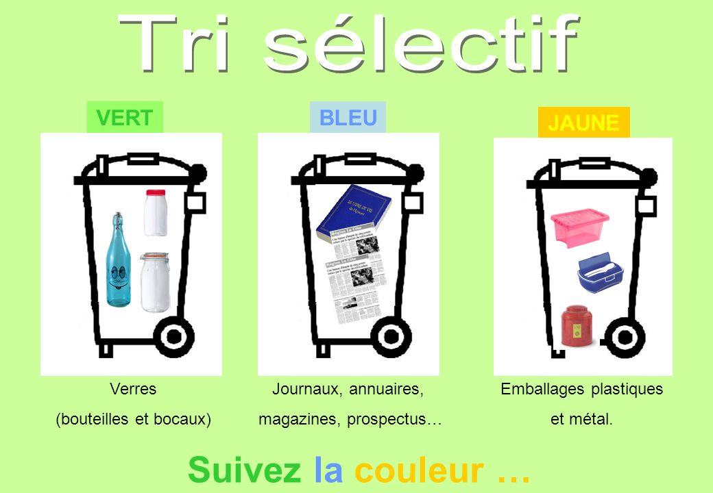 Suivez la couleur … Tri sélectif VERT BLEU JAUNE Verres