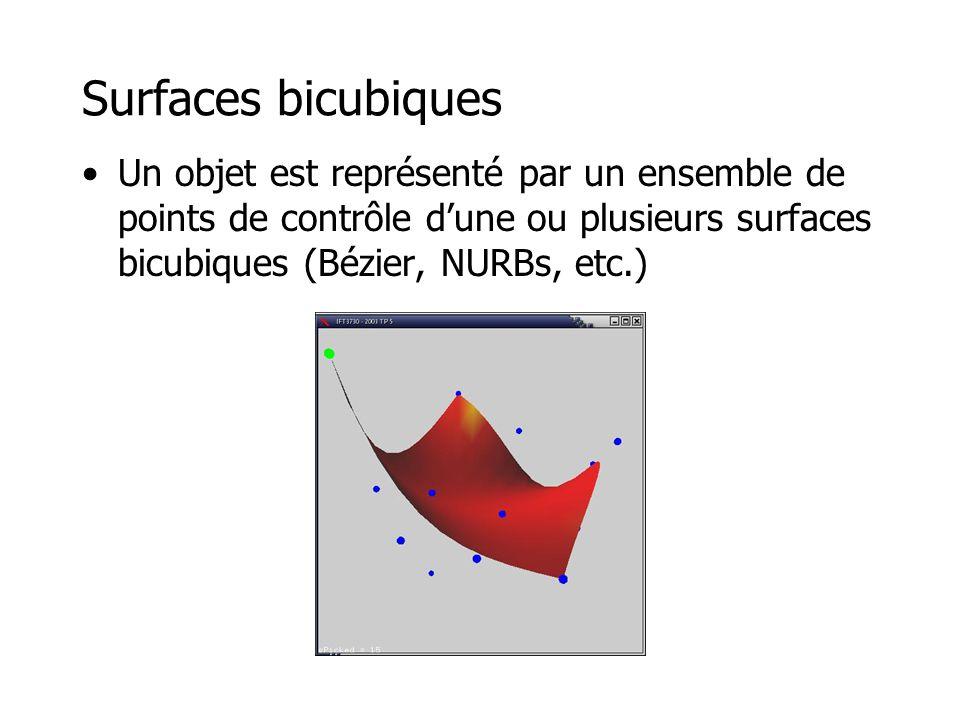Surfaces bicubiques Un objet est représenté par un ensemble de points de contrôle d'une ou plusieurs surfaces bicubiques (Bézier, NURBs, etc.)