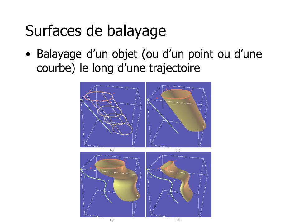 Surfaces de balayage Balayage d'un objet (ou d'un point ou d'une courbe) le long d'une trajectoire