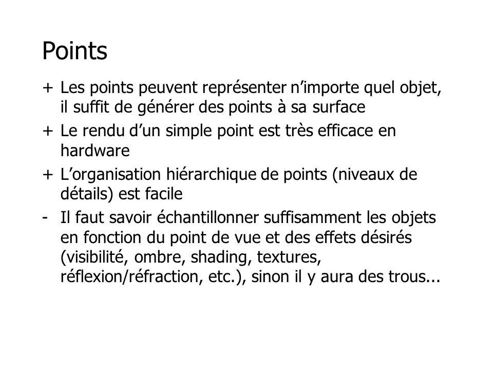 Points + Les points peuvent représenter n'importe quel objet, il suffit de générer des points à sa surface.