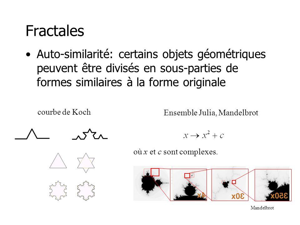 Fractales Auto-similarité: certains objets géométriques peuvent être divisés en sous-parties de formes similaires à la forme originale.